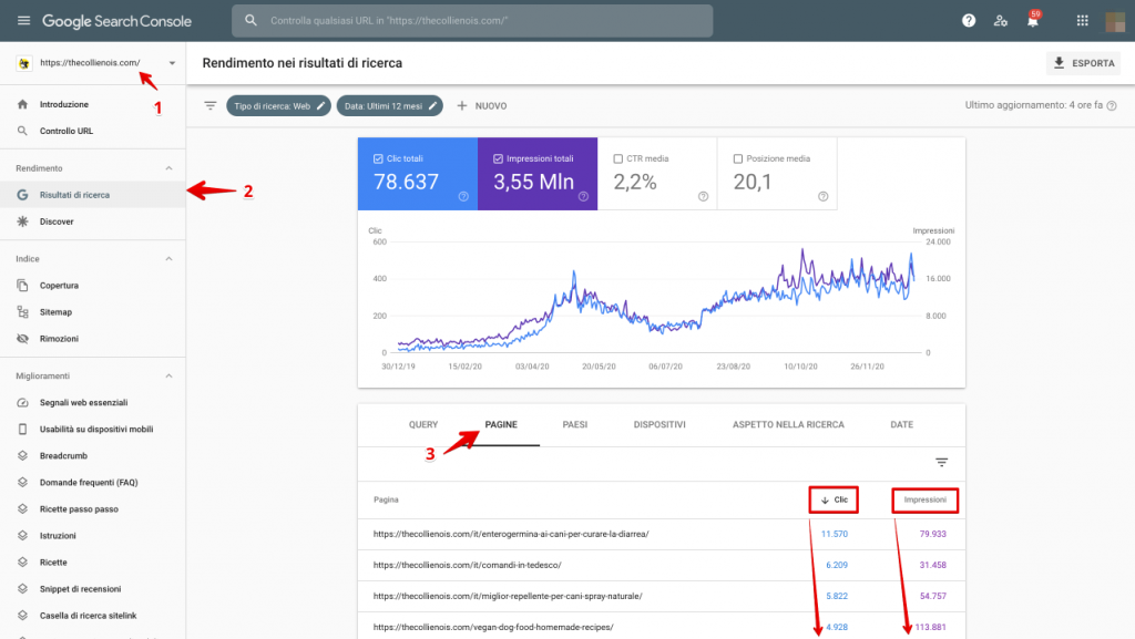 Search Console Performance Report - SEO Basics, OPTIMIZATION FOR SEARCH ENGINES (1)