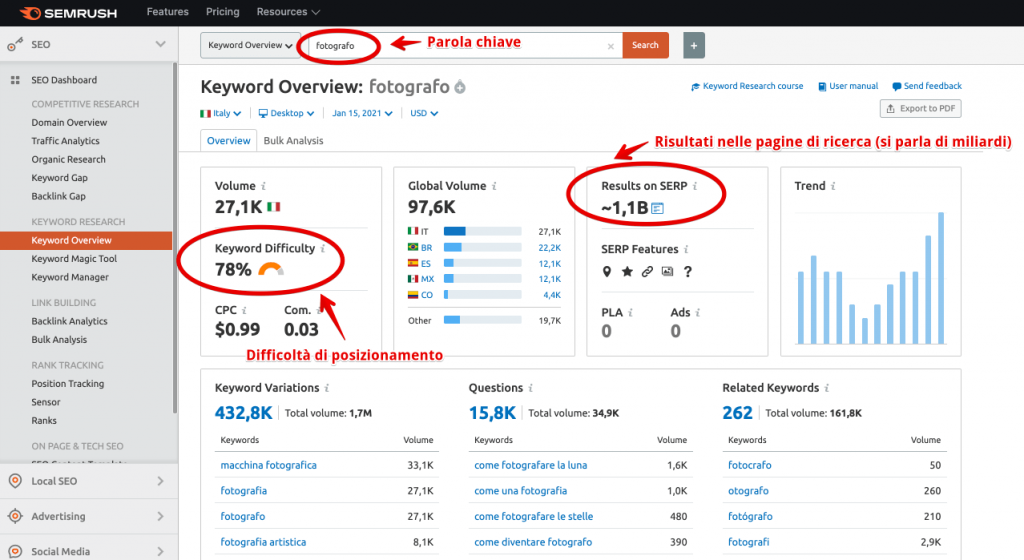 Research long tail keywords for a website with semrush - tutorial (1)