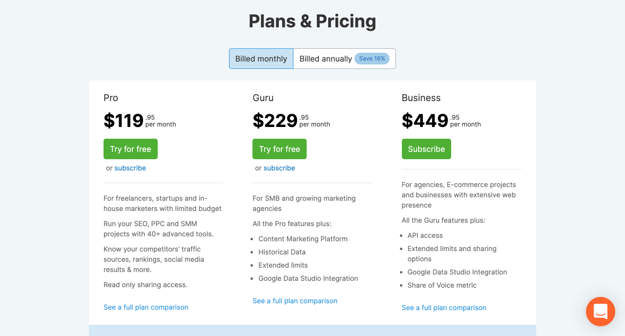 Semrush plans and prices - how much does semrush pro cost (1)